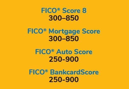 Graphic listing types and ranges of FICO scores